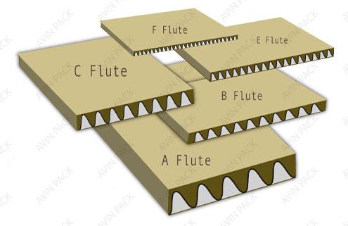 carton flute